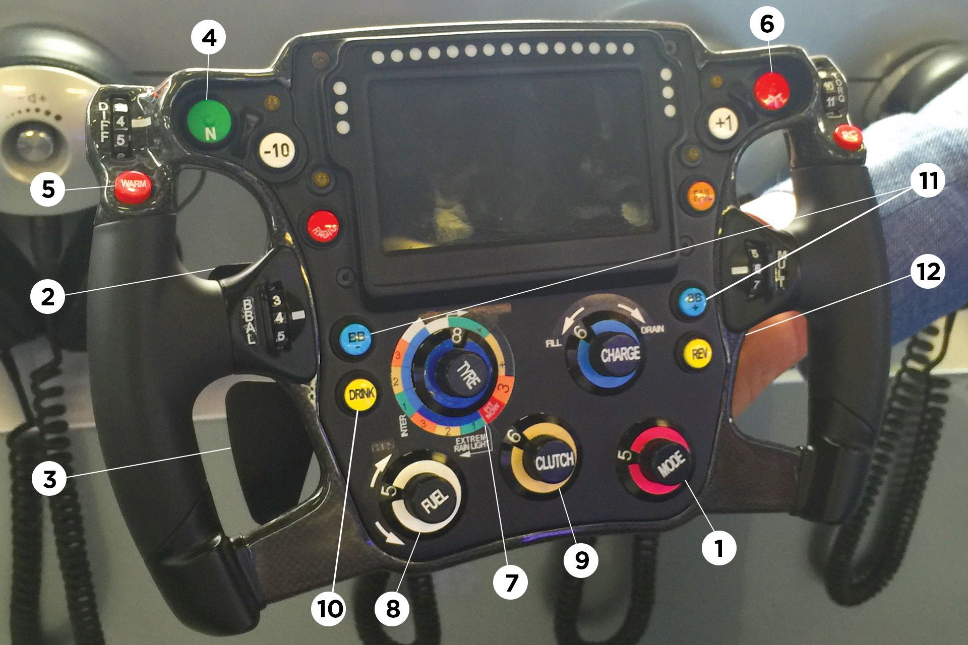 This is what Formula 1 steering wheel buttons do | British GQ